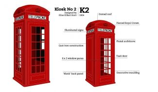 This would most likely to have been the Telephone Box we all remember