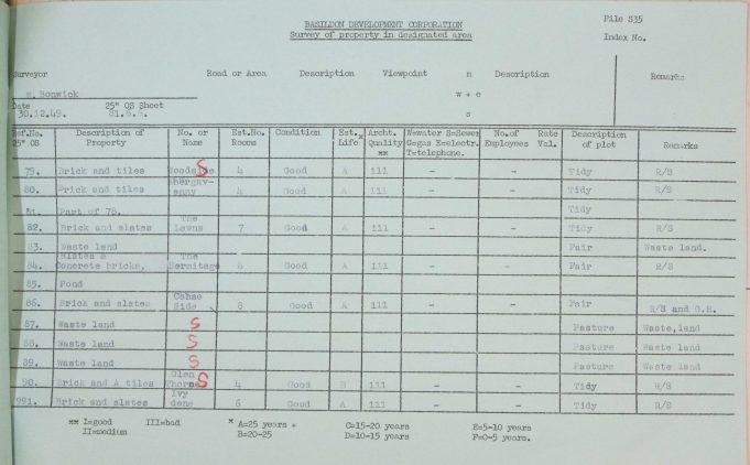 BDC 1949 Property Survey Sheet   BDC