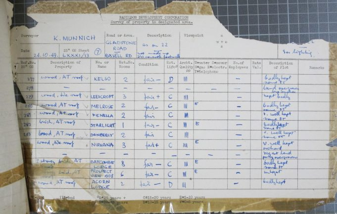 Basildon Development Corporation Survey 1949, this shows the details of properties including 'Fenella' which is number 281